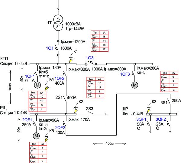 Система электроснабжения для